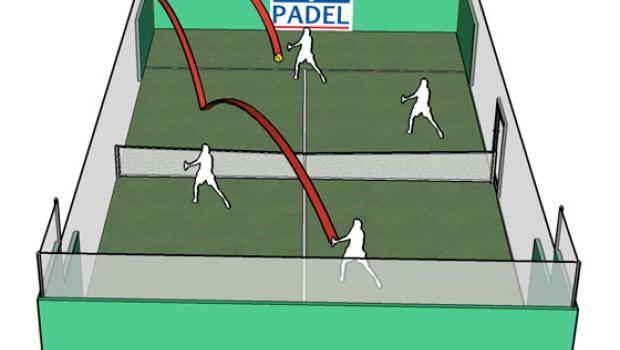 Paddle Tennis Ou Padel Sports